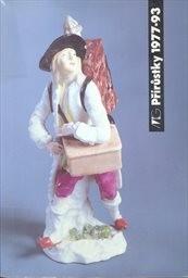 Přírůstky historického užitého umění a uměleckého řemesla z let 1977-1993