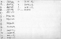 Chemie v teorii i praxi