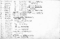 Čtyři studie o Al. Jiráskovi