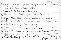 Dva základní problémy Kantova kriticismu