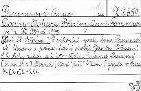 Dopisy Otokara Březiny Anně Pammrové (1889-1905)