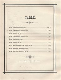 Compositions choisies de Fr. Chopin